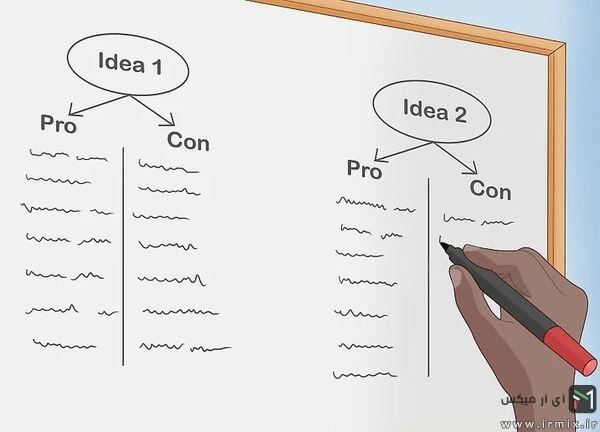 تقسیم کردن ایده به دو بخش