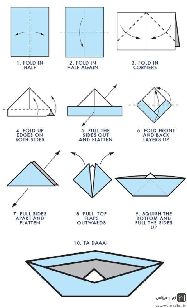 ساخت قایق کاغذی در یک نگاه