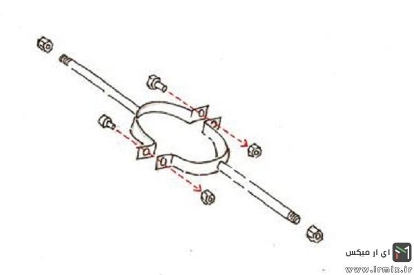 ساخت ماشین چمن زن