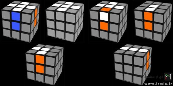 روش حل مکعب روبیک