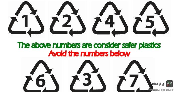 شماره امنیت غذایی